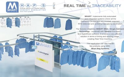 MHAPS – REAL TIME RFDI TRACEABILITY
