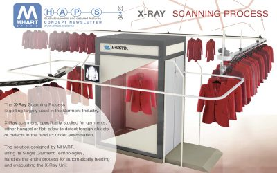 MHAPS – X-RAY SCANNING PROCESS